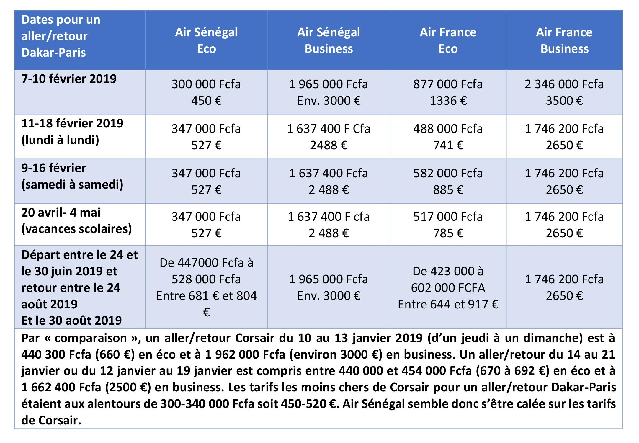 air sénégal air france paris dakar tarifs comparatif